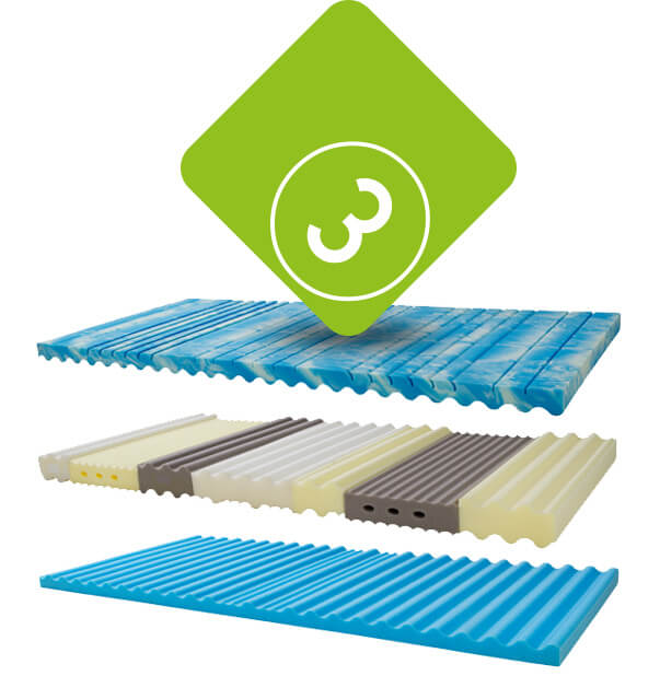 top layer with elastic memory foam